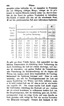 Seite 566