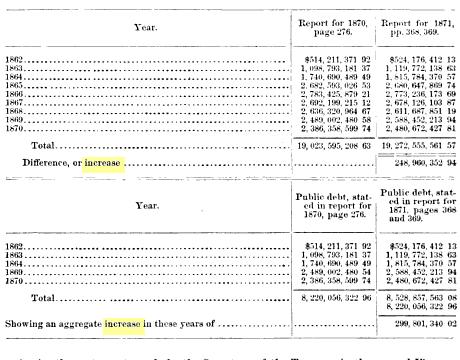 [merged small][merged small][merged small][merged small][ocr errors][ocr errors][merged small][merged small][merged small][merged small][merged small][merged small][merged small][ocr errors][ocr errors][merged small][ocr errors][ocr errors][merged small][merged small][merged small]