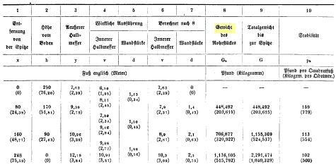 [ocr errors][ocr errors][merged small][merged small][merged small][merged small][merged small][ocr errors][ocr errors][merged small][merged small][merged small][ocr errors][merged small][ocr errors][ocr errors][ocr errors][merged small][ocr errors][ocr errors][merged small][ocr errors][merged small][merged small][merged small][ocr errors][ocr errors][ocr errors][merged small][merged small][merged small][merged small][ocr errors][merged small][merged small][merged small][merged small][merged small][ocr errors][ocr errors][merged small][ocr errors][ocr errors][merged small][merged small][merged small][merged small][merged small][ocr errors][ocr errors][merged small][merged small][merged small][ocr errors][merged small][merged small][merged small][merged small][ocr errors][merged small][merged small][merged small][merged small]