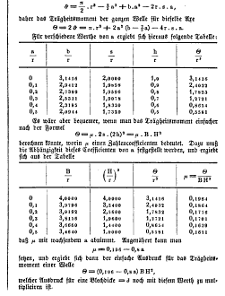 [ocr errors][ocr errors][ocr errors][table][merged small][table][ocr errors]