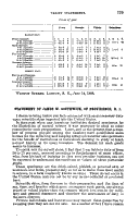 Seite 779