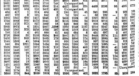 [merged small][merged small][merged small][merged small][merged small][merged small][merged small][merged small][ocr errors][merged small][merged small][merged small][ocr errors][merged small][merged small][merged small][merged small][merged small][merged small][merged small][ocr errors][merged small][merged small][merged small][merged small][ocr errors][merged small][merged small][ocr errors][merged small][merged small][merged small][ocr errors][merged small][merged small][merged small][merged small]