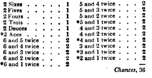 [ocr errors][ocr errors][subsumed][ocr errors][ocr errors][ocr errors][ocr errors]