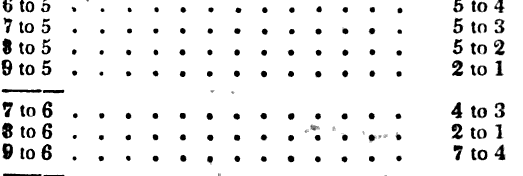 [ocr errors][ocr errors][merged small][merged small][merged small][merged small][merged small][merged small][ocr errors][ocr errors][merged small][merged small][merged small][merged small][merged small][merged small][ocr errors][ocr errors][ocr errors][ocr errors]