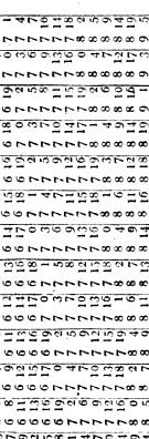 [merged small][merged small][ocr errors][merged small][ocr errors][ocr errors][ocr errors][merged small][ocr errors][ocr errors][ocr errors][ocr errors][ocr errors][ocr errors][merged small][ocr errors]