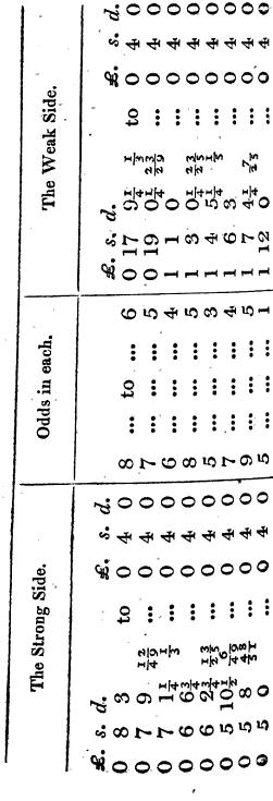 [merged small][ocr errors][merged small][ocr errors][ocr errors][ocr errors][ocr errors][ocr errors][ocr errors][ocr errors][ocr errors][ocr errors][ocr errors][ocr errors][ocr errors][ocr errors][ocr errors][ocr errors][ocr errors][ocr errors][ocr errors][ocr errors][ocr errors][ocr errors][ocr errors][ocr errors][ocr errors][ocr errors][ocr errors][ocr errors]