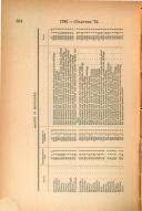 Seite 584