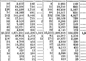 [subsumed][ocr errors][ocr errors][ocr errors][ocr errors][subsumed][ocr errors][subsumed][subsumed][subsumed][ocr errors][ocr errors][subsumed][subsumed]