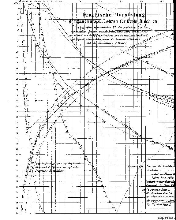 [ocr errors][ocr errors][ocr errors][ocr errors][merged small][ocr errors][ocr errors][ocr errors][ocr errors][ocr errors][merged small][ocr errors][merged small][ocr errors][merged small][ocr errors][merged small][ocr errors][merged small][graphic][graphic]