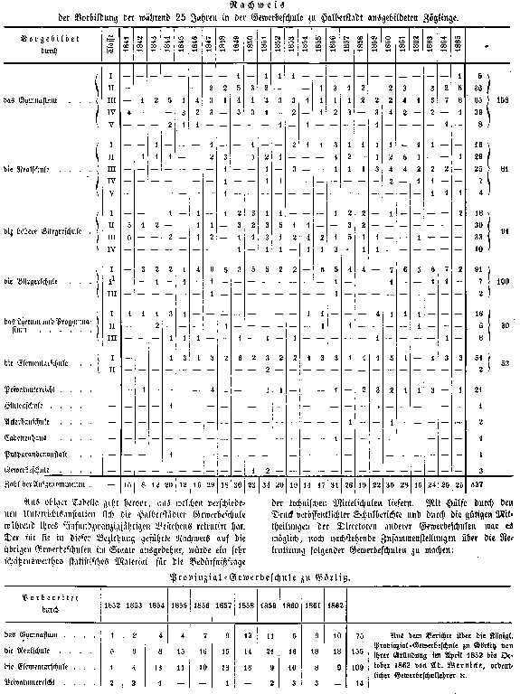 [ocr errors][graphic][merged small][merged small][merged small][merged small][graphic][subsumed]