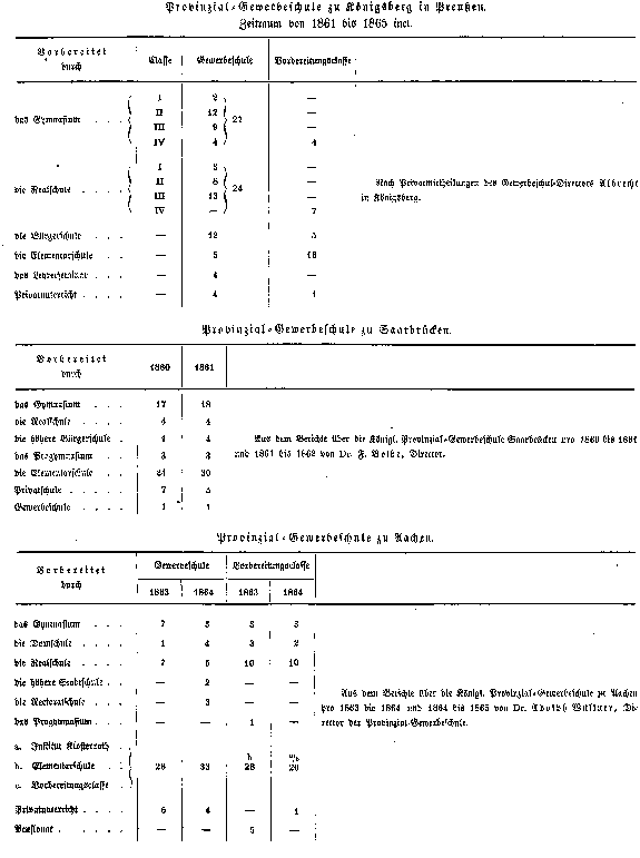 [merged small][ocr errors][graphic][graphic]