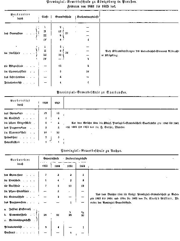 [merged small][merged small][merged small][merged small][merged small][merged small][merged small][merged small][merged small][merged small][ocr errors][merged small][merged small][merged small][merged small][merged small][merged small][merged small][ocr errors][merged small][merged small][merged small][merged small][merged small][merged small][merged small][merged small][merged small][merged small][merged small][merged small][merged small][merged small][merged small][merged small][merged small][merged small][merged small][merged small][merged small][graphic][subsumed][subsumed][subsumed][subsumed][merged small][merged small][merged small][merged small][merged small][merged small][merged small][merged small][merged small][ocr errors][merged small][merged small][merged small][merged small][merged small][merged small][merged small][merged small][merged small][merged small][ocr errors][merged small][merged small][merged small][graphic][subsumed][subsumed][subsumed][subsumed][subsumed][subsumed][subsumed][subsumed][ocr errors][subsumed][subsumed][subsumed][subsumed][subsumed][subsumed][subsumed][subsumed][subsumed][subsumed][subsumed][subsumed][subsumed][subsumed][subsumed][subsumed][ocr errors][subsumed][subsumed][ocr errors][subsumed][subsumed][subsumed][ocr errors][ocr errors][subsumed][subsumed][subsumed][subsumed][subsumed][subsumed][subsumed][subsumed][subsumed][subsumed][subsumed][subsumed][ocr errors][subsumed][subsumed][ocr errors][subsumed]