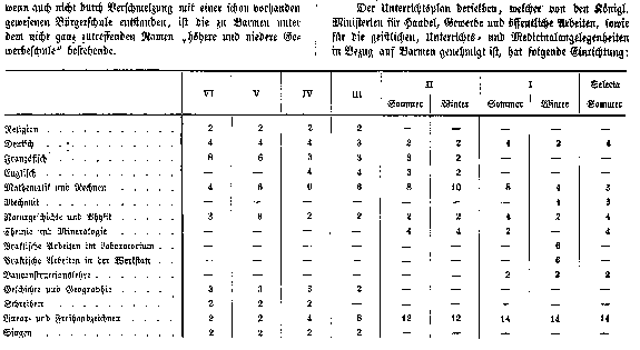[merged small][merged small][graphic][ocr errors]