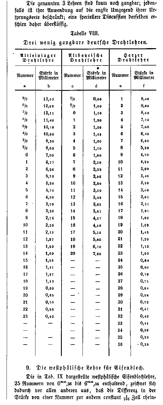 [ocr errors][graphic][subsumed][merged small]
