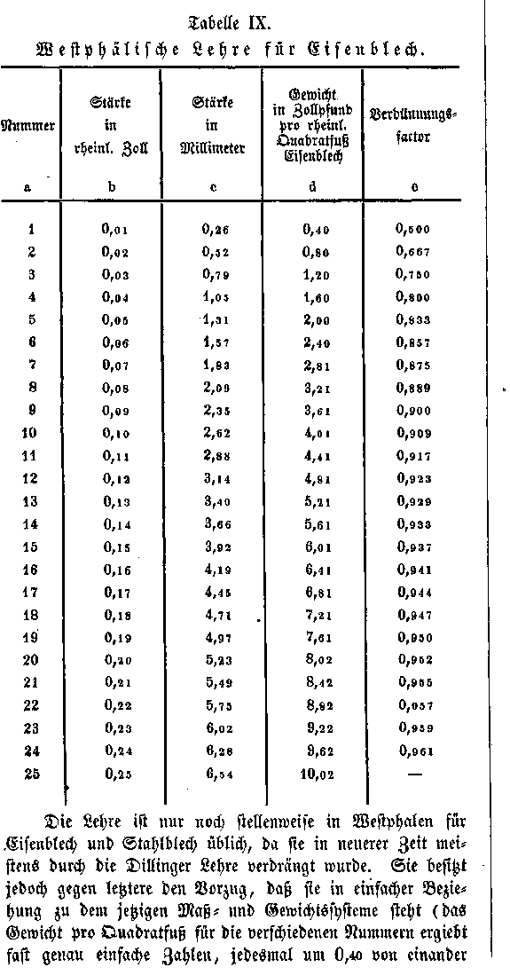 [ocr errors][subsumed][ocr errors][merged small][merged small]