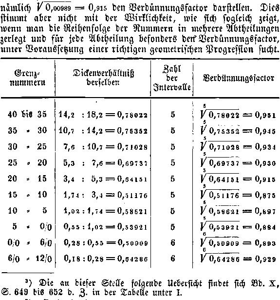 [merged small][ocr errors][merged small][ocr errors][ocr errors][ocr errors][ocr errors][merged small][merged small][merged small]
