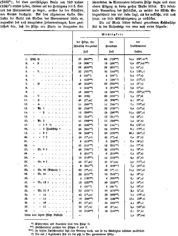 [merged small][merged small][merged small][merged small][ocr errors][merged small][ocr errors][ocr errors][ocr errors][merged small]