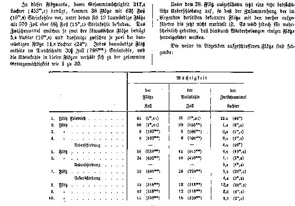 [merged small][merged small][ocr errors][merged small][ocr errors][graphic][ocr errors]