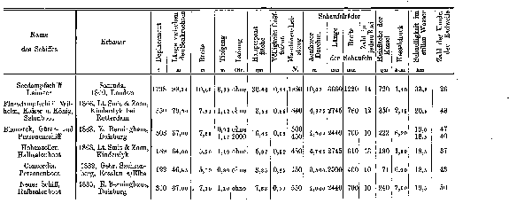[graphic][subsumed][subsumed][subsumed][subsumed][subsumed][subsumed][subsumed][subsumed][subsumed][subsumed][ocr errors][subsumed][subsumed][subsumed][subsumed][ocr errors][subsumed][subsumed][subsumed][ocr errors][subsumed][subsumed][ocr errors][subsumed][subsumed][subsumed][ocr errors][subsumed][subsumed][subsumed][subsumed][subsumed][subsumed]