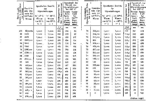 [graphic][subsumed][subsumed][subsumed][subsumed][merged small][merged small][merged small][merged small][merged small][merged small][merged small][merged small][subsumed][subsumed][ocr errors][merged small][merged small][merged small][subsumed][subsumed][subsumed][subsumed][subsumed][subsumed][subsumed][merged small][merged small][merged small][merged small][merged small][merged small][subsumed][subsumed][subsumed][subsumed][subsumed][subsumed][subsumed][merged small][merged small][merged small][merged small][merged small][merged small][merged small][subsumed][subsumed][subsumed][subsumed][merged small][merged small][merged small][merged small][merged small][subsumed][subsumed][subsumed][subsumed][merged small][merged small][merged small][merged small][merged small][merged small][merged small][ocr errors][subsumed][subsumed][subsumed][subsumed][subsumed][merged small][merged small][merged small][merged small][merged small][merged small][merged small][subsumed][subsumed][subsumed][subsumed][subsumed][subsumed][merged small][merged small][merged small][merged small][merged small][merged small][subsumed][subsumed][subsumed][subsumed][merged small][merged small][merged small][subsumed][subsumed][subsumed][subsumed][subsumed][subsumed][merged small][merged small][merged small][merged small][merged small][merged small][merged small][subsumed][subsumed][subsumed][subsumed][subsumed][merged small][merged small][merged small][merged small][merged small][subsumed][subsumed][subsumed][subsumed][subsumed][subsumed][subsumed][merged small][merged small][merged small][merged small][subsumed][subsumed][subsumed][subsumed][subsumed][subsumed][subsumed][merged small][merged small][merged small][merged small][merged small][merged small][merged small][subsumed][subsumed][subsumed][subsumed][subsumed][subsumed][merged small][merged small][merged small][merged small][merged small][merged small][subsumed][subsumed][subsumed][subsumed][merged small][merged small][merged small][merged sma