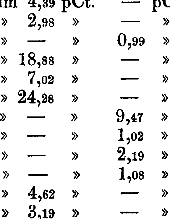 [ocr errors][ocr errors][ocr errors][ocr errors][ocr errors][merged small][ocr errors][ocr errors][merged small][ocr errors][ocr errors][ocr errors][ocr errors][merged small][ocr errors]